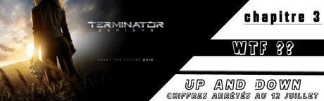 Terminator-Genisys-Box-Office